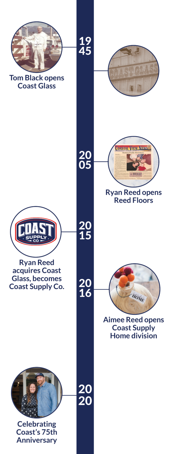 CoastSupply_Timeline_Draft3 copy